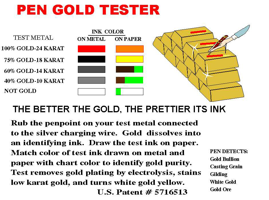 drawing of pen gold tester